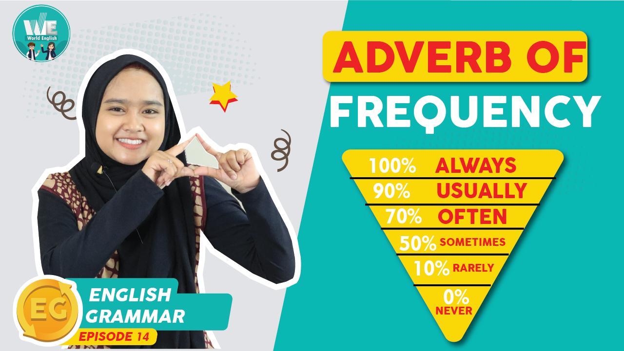 Pengertian dan Contoh Adverb Of Frequency Dalam Bahasa Inggris